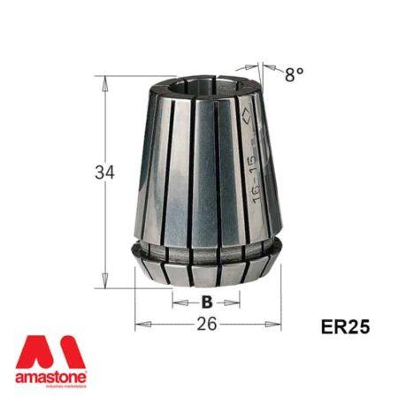 Pinza elastica ER25 Dimensioni