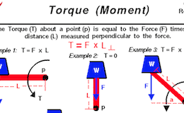 torque momentum