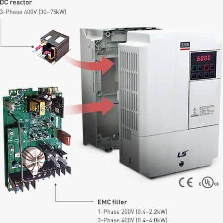 Inverter S100 0,4~75 kW trifase 380-480V