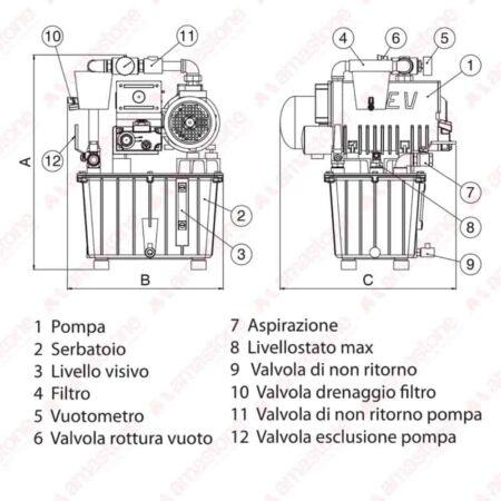 GEV - Componenti pompa vuoto elettrica