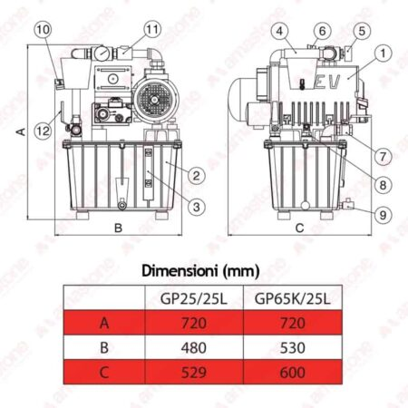 GEV - Dimensione pompa vuoto elettrica