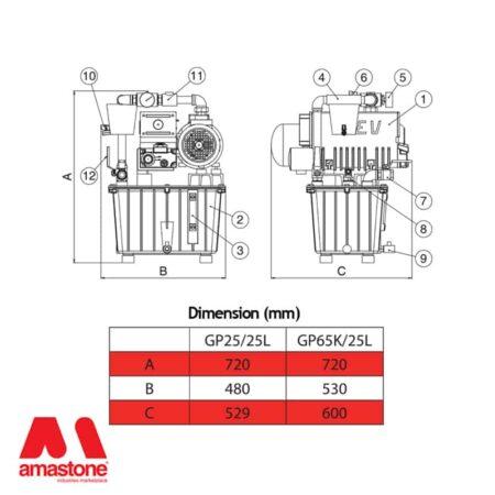 Pompa Vuoto Elettrica Componenti - Gev