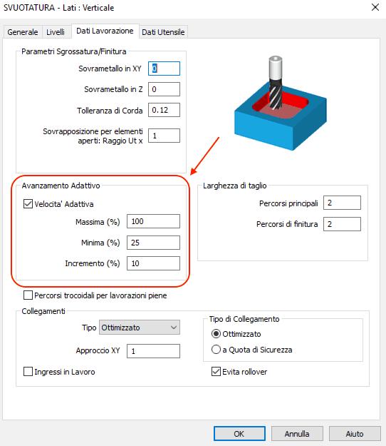 Alphacam Next Avanzamento Adattivo