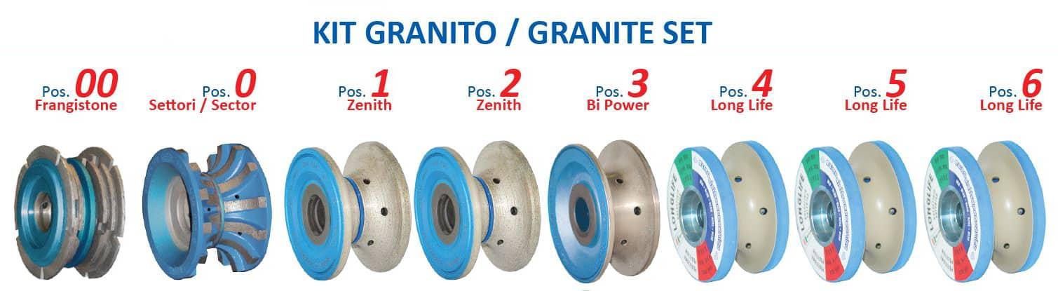 Linea Iw Granito